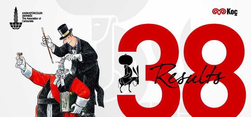 38th International Nasreddin Hodja Caricature Competition – Results