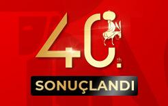 40. Uluslararası Nasreddin Hoca Karikatür Yarışması 2020 Sonuçlandı.